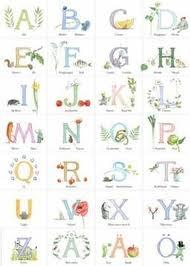majas alfabet plansch
